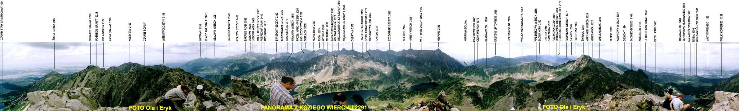 Panorama Z Koziego Wierchu 360 Stopni